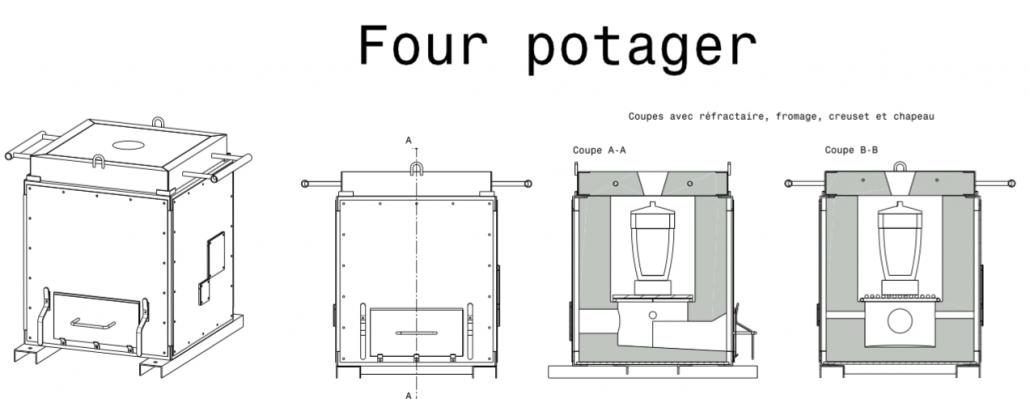 Four potage
